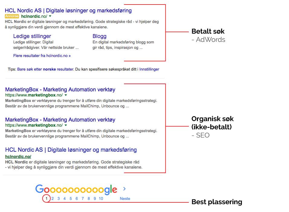 hva er søkemotoroptimalisering